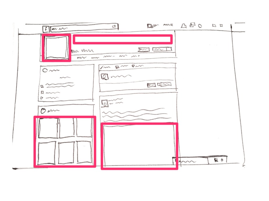 Design Review - FB Homepage